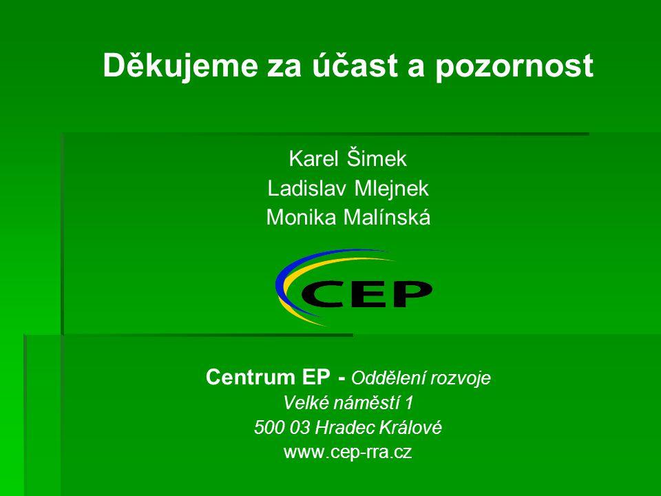 Děkujeme za účast a pozornost Karel Šimek Ladislav Mlejnek Monika Malínská Centrum EP - Oddělení rozvoje Velké náměstí 1 500 03 Hradec Králové www.cep-rra.cz