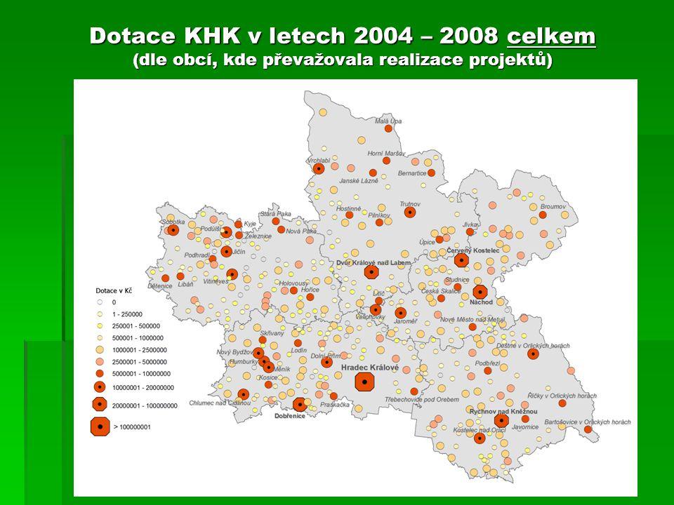 Dotace KHK v letech 2004 – 2008 celkem (dle obcí, kde převažovala realizace projektů)