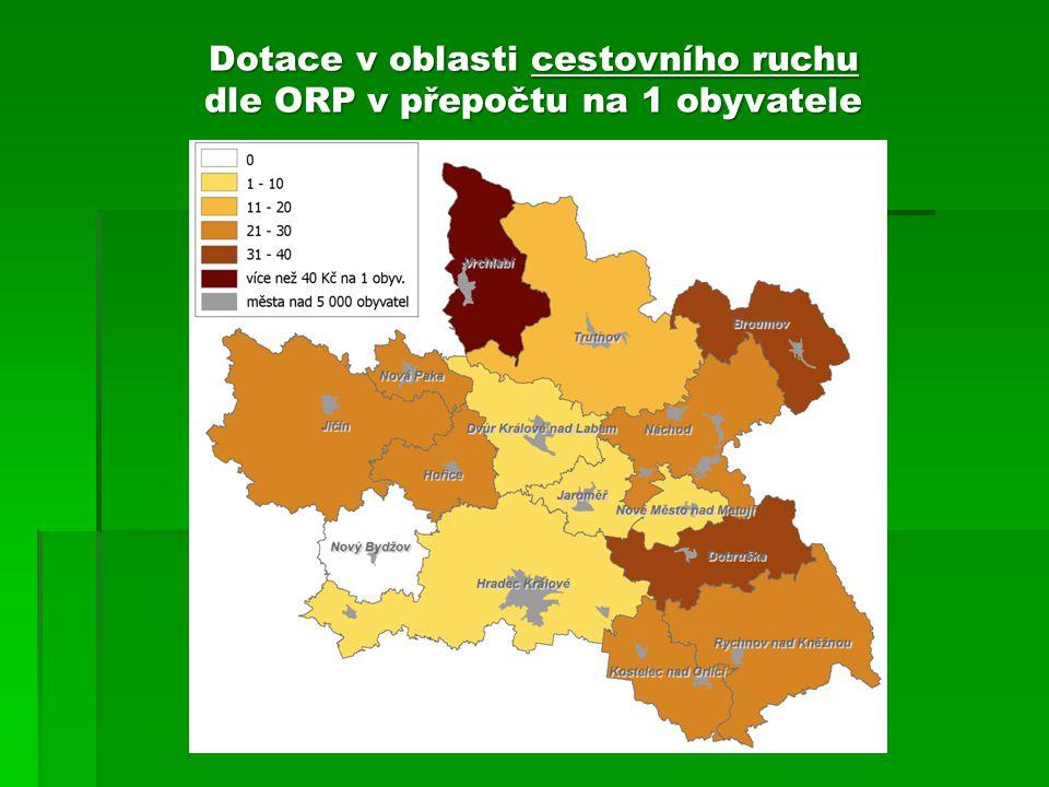 Dotace v oblasti cestovního ruchu dle ORP v přepočtu na 1 obyvatele