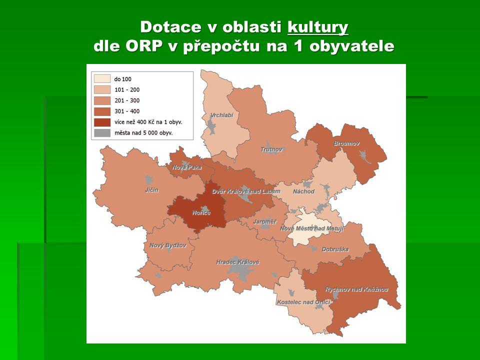 Dotace v oblasti kultury dle ORP v přepočtu na 1 obyvatele