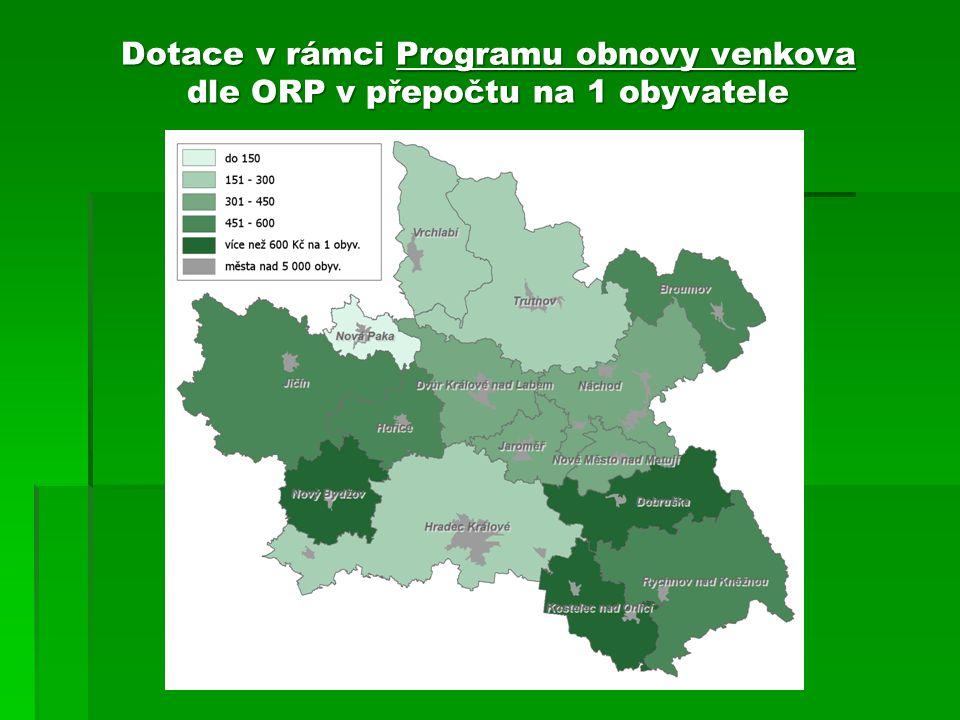 Operační program Rozvoj venkova a multifunkční zemědělství 2004 - 2006