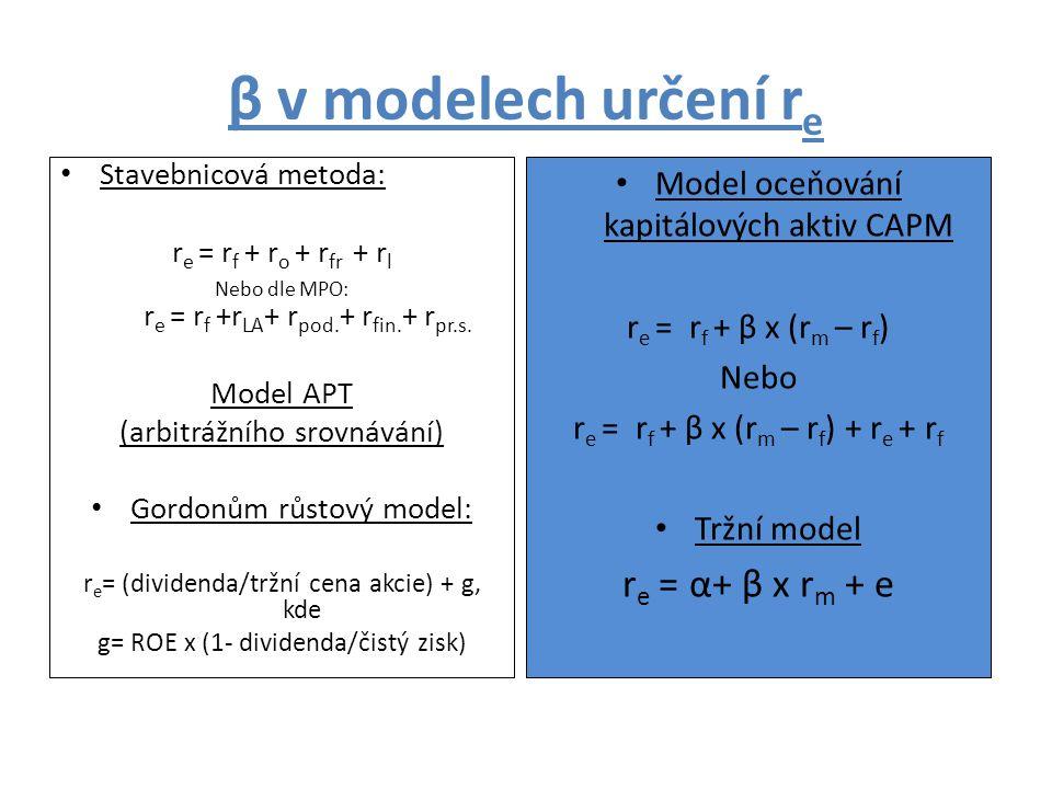 β v modelech určení r e Stavebnicová metoda: r e = r f + r o + r fr + r l Nebo dle MPO: r e = r f +r LA + r pod. + r fin. + r pr.s. Model APT (arbitrá