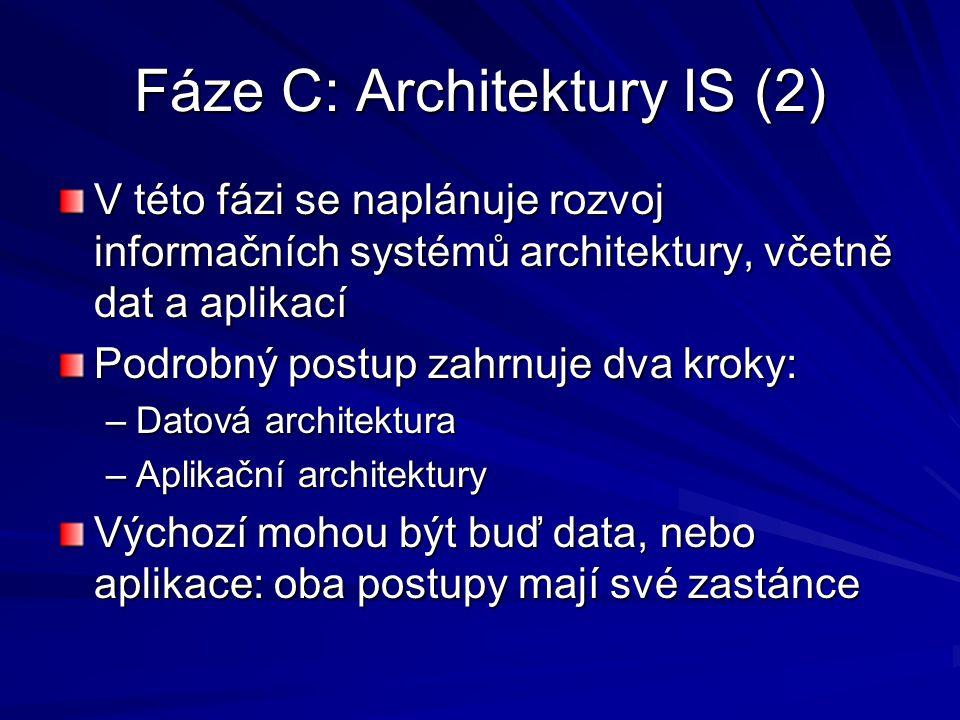 Fáze C: Architektury IS (2) V této fázi se naplánuje rozvoj informačních systémů architektury, včetně dat a aplikací Podrobný postup zahrnuje dva krok