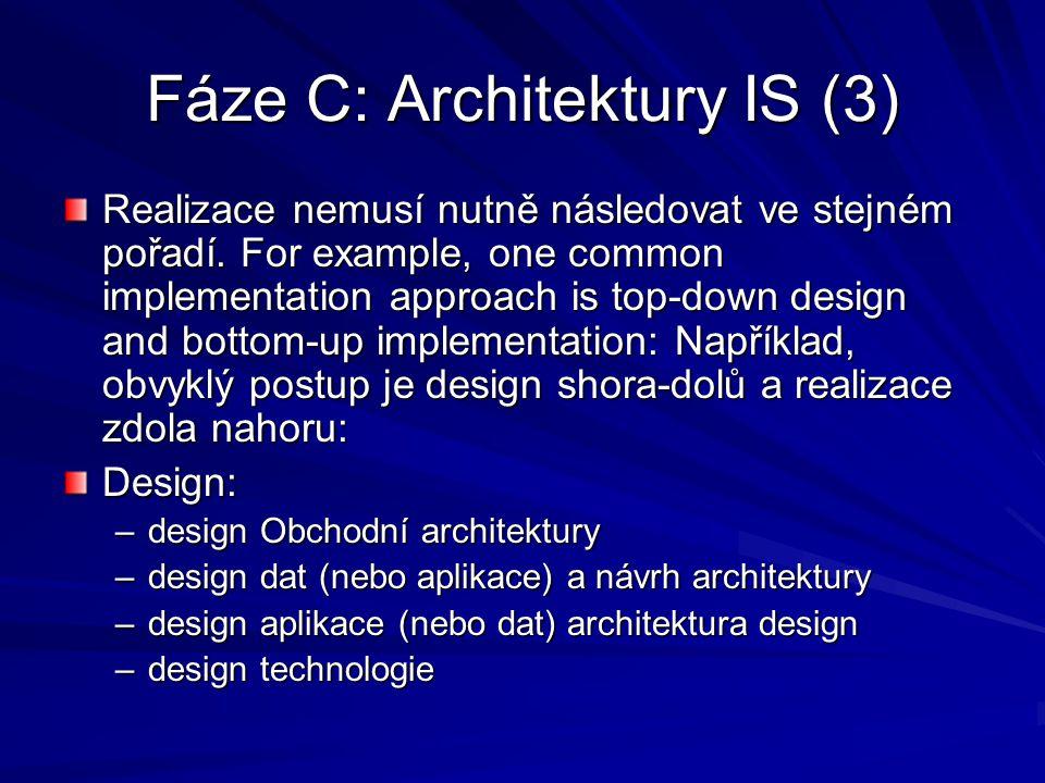 Fáze C: Architektury IS (3) Realizace nemusí nutně následovat ve stejném pořadí. For example, one common implementation approach is top-down design an
