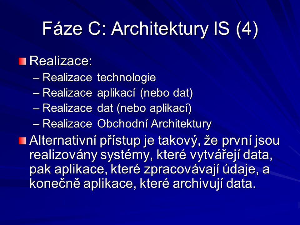 Fáze C: Architektury IS (4) Realizace: –Realizace technologie –Realizace aplikací (nebo dat) –Realizace dat (nebo aplikací) –Realizace Obchodní Archit