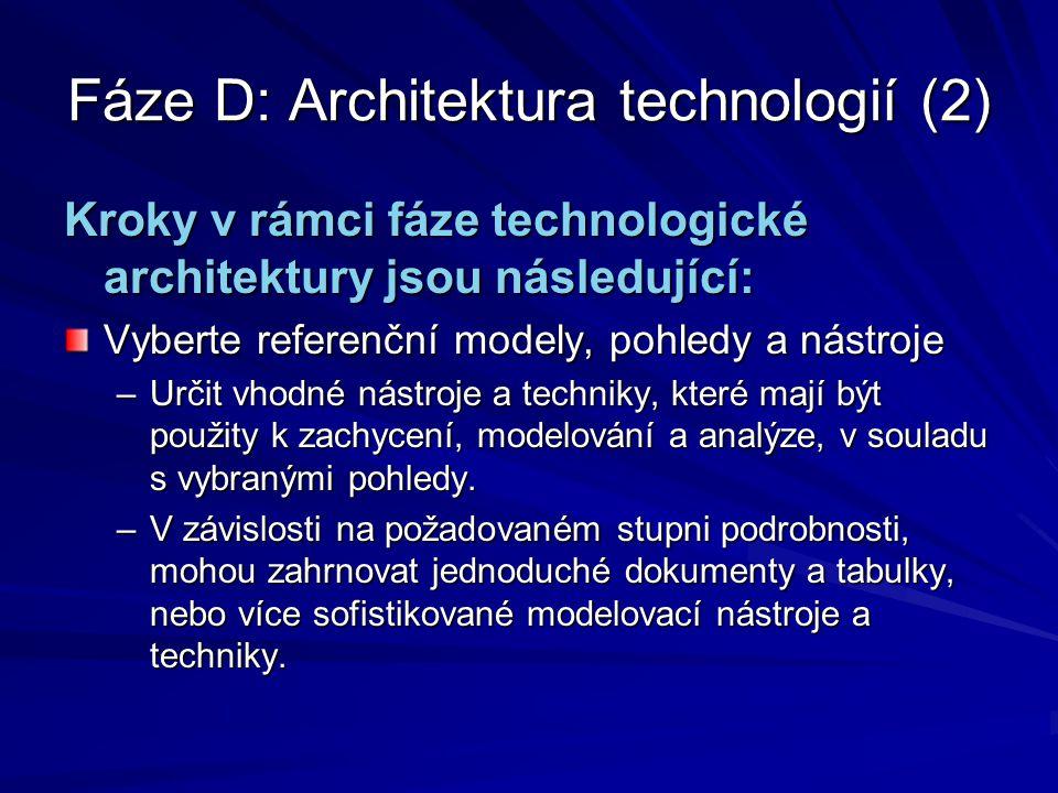 Fáze D: Architektura technologií (2) Kroky v rámci fáze technologické architektury jsou následující: Vyberte referenční modely, pohledy a nástroje –Ur
