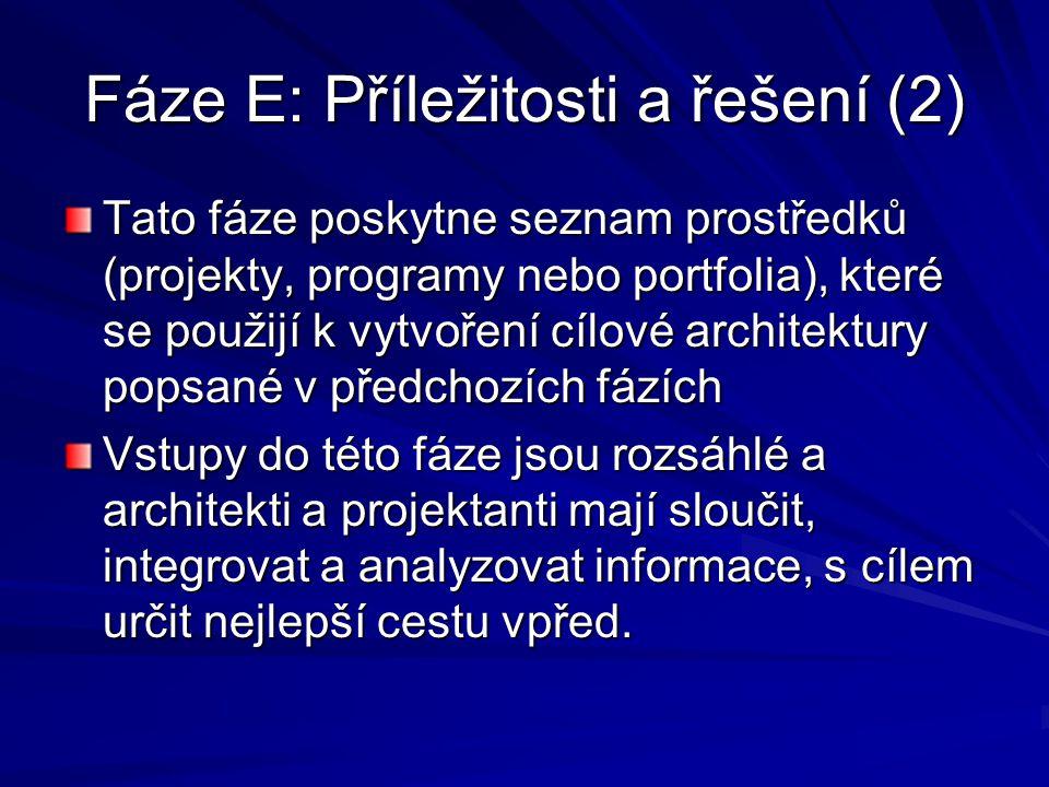 Fáze E: Příležitosti a řešení (2) Tato fáze poskytne seznam prostředků (projekty, programy nebo portfolia), které se použijí k vytvoření cílové archit