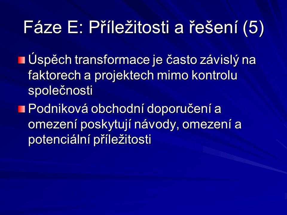 Fáze E: Příležitosti a řešení (5) Úspěch transformace je často závislý na faktorech a projektech mimo kontrolu společnosti Podniková obchodní doporuče