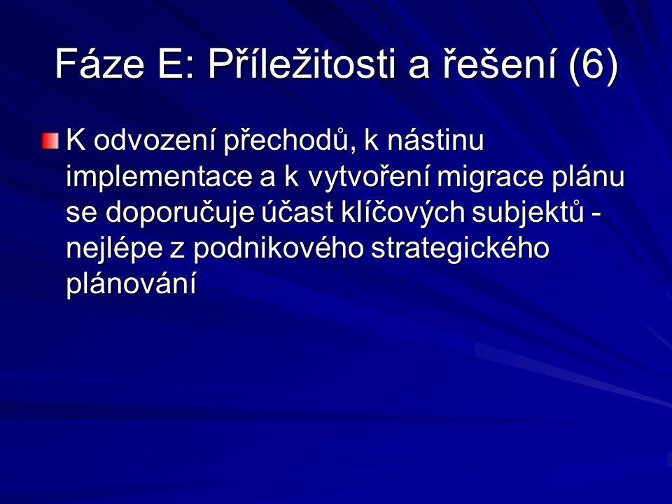 Fáze E: Příležitosti a řešení (6) K odvození přechodů, k nástinu implementace a k vytvoření migrace plánu se doporučuje účast klíčových subjektů - nej