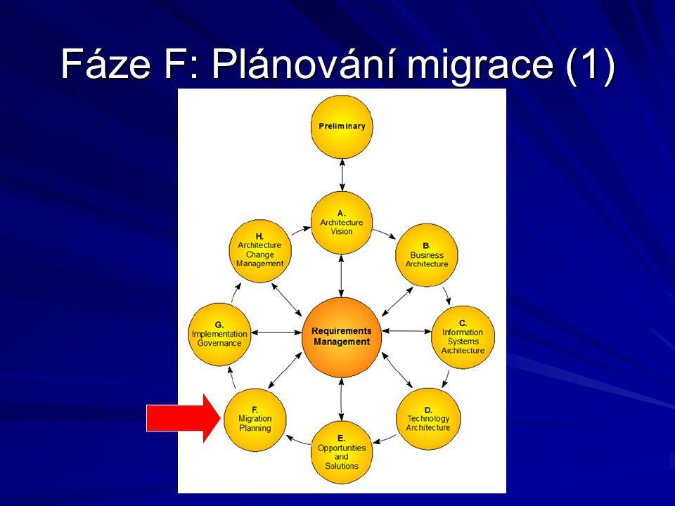 Fáze F: Plánování migrace (1)
