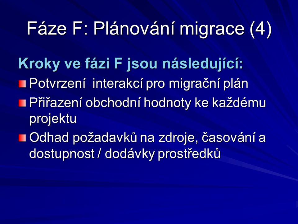Fáze F: Plánování migrace (4) Kroky ve fázi F jsou následující: Potvrzení interakcí pro migrační plán Přiřazení obchodní hodnoty ke každému projektu O