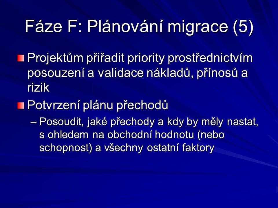 Fáze F: Plánování migrace (5) Projektům přiřadit priority prostřednictvím posouzení a validace nákladů, přínosů a rizik Potvrzení plánu přechodů –Poso