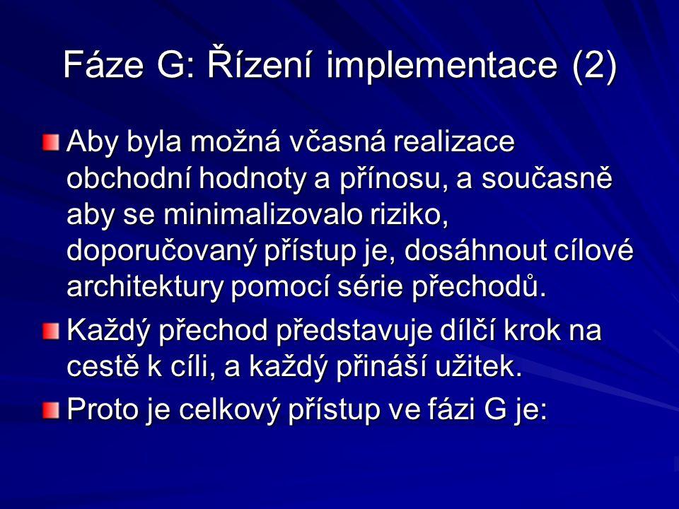 Fáze G: Řízení implementace (2) Aby byla možná včasná realizace obchodní hodnoty a přínosu, a současně aby se minimalizovalo riziko, doporučovaný přís