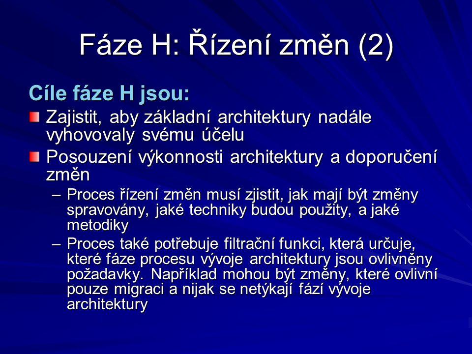 Fáze H: Řízení změn (2) Cíle fáze H jsou: Zajistit, aby základní architektury nadále vyhovovaly svému účelu Posouzení výkonnosti architektury a doporu
