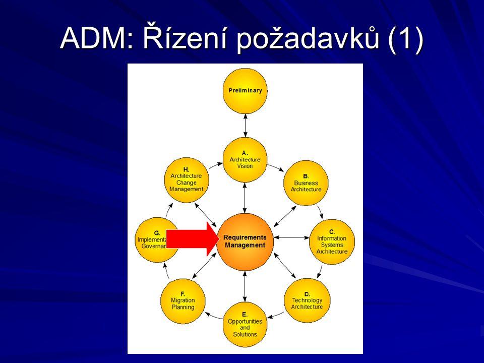 ADM: Řízení požadavků (1)