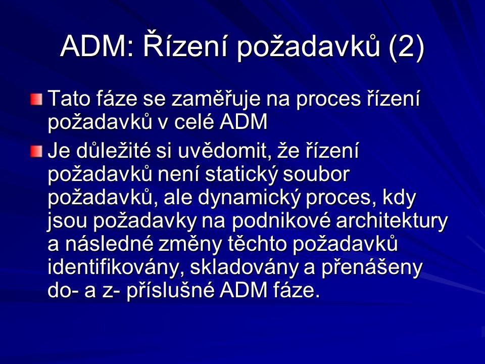 ADM: Řízení požadavků (2) Tato fáze se zaměřuje na proces řízení požadavků v celé ADM Je důležité si uvědomit, že řízení požadavků není statický soubo