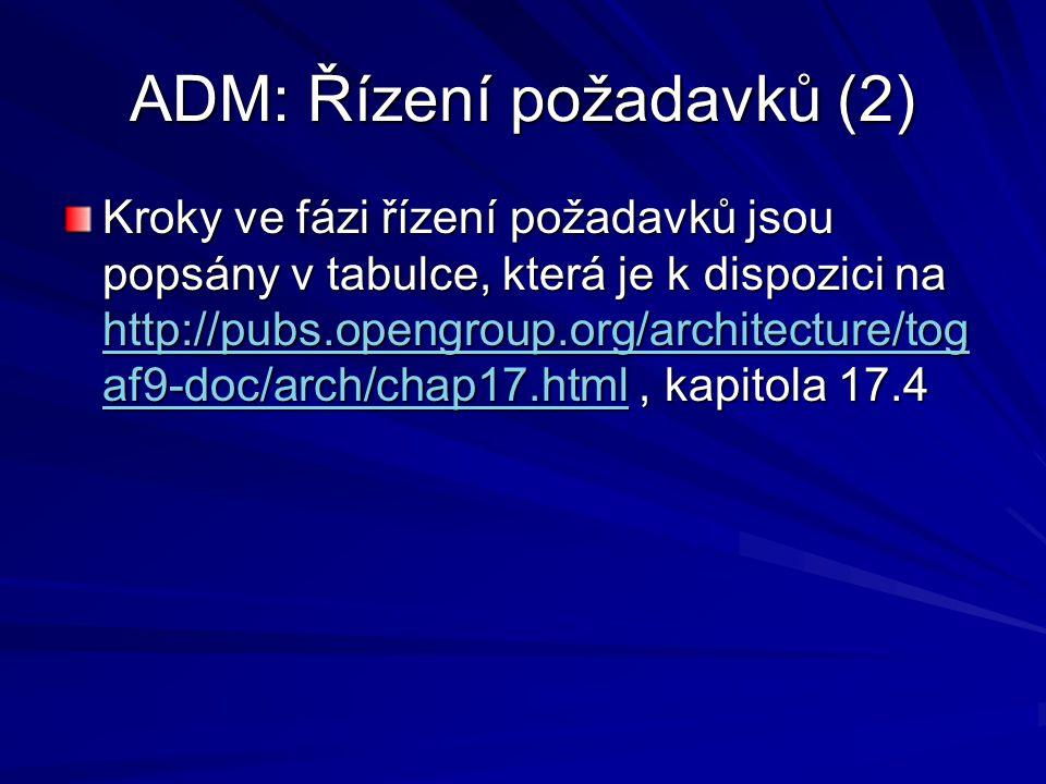 ADM: Řízení požadavků (2) Kroky ve fázi řízení požadavků jsou popsány v tabulce, která je k dispozici na http://pubs.opengroup.org/architecture/tog af
