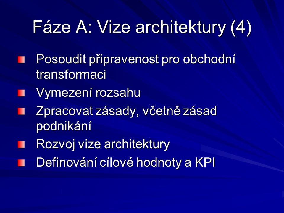 Fáze A: Vize architektury (5) Určete transformační rizika pro podnikání a popiště aktivity pro jejich zmírnění Vyviňte plány pro podnikání Zařiďte jejich bezpečné schválení