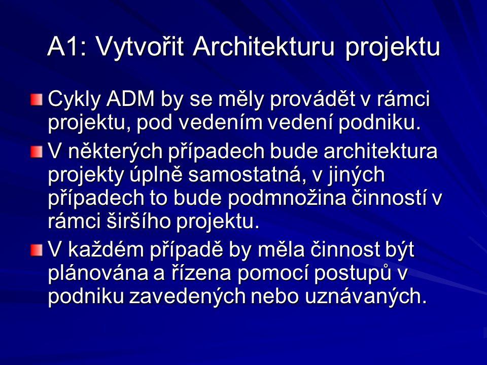 A1: Vytvořit Architekturu projektu Cykly ADM by se měly provádět v rámci projektu, pod vedením vedení podniku. V některých případech bude architektura