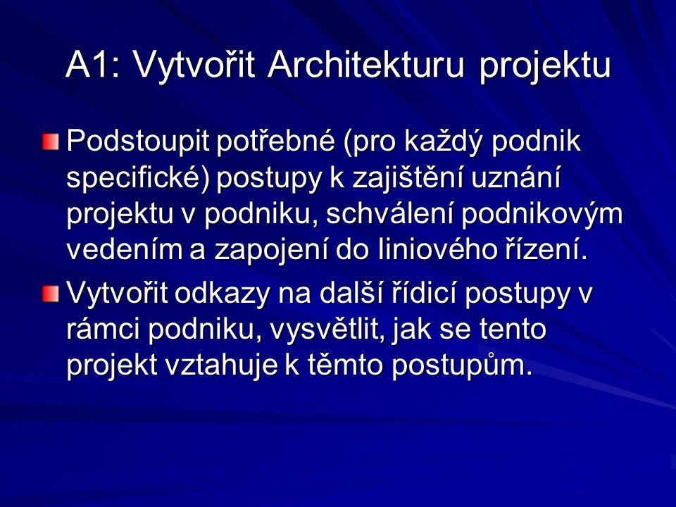 A1: Vytvořit Architekturu projektu Podstoupit potřebné (pro každý podnik specifické) postupy k zajištění uznání projektu v podniku, schválení podnikov