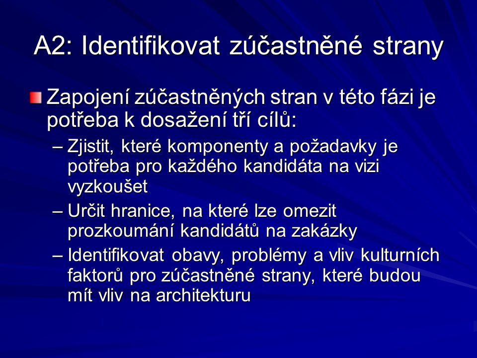 A2: Identifikovat zúčastněné strany Zapojení zúčastněných stran v této fázi je potřeba k dosažení tří cílů: –Zjistit, které komponenty a požadavky je