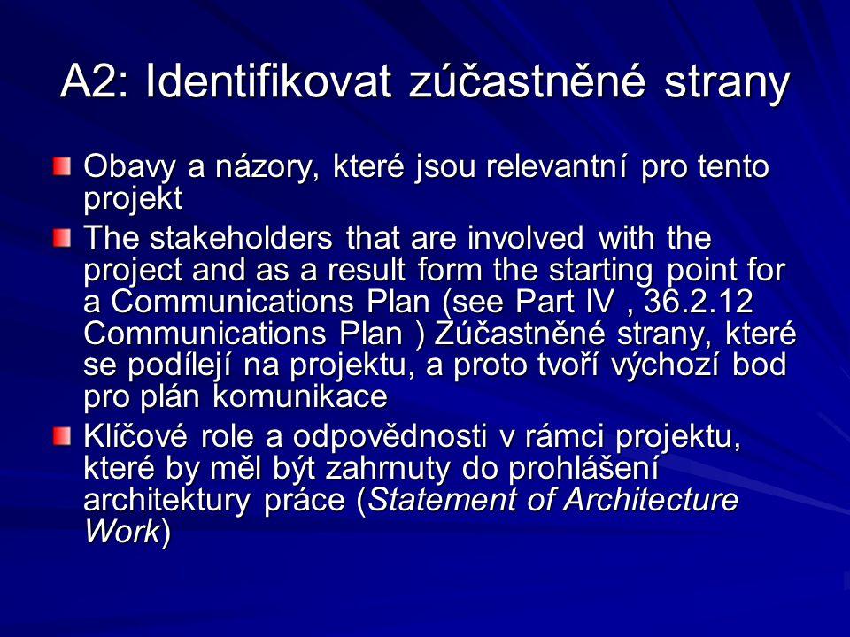 A2: Identifikovat zúčastněné strany Obavy a názory, které jsou relevantní pro tento projekt The stakeholders that are involved with the project and as
