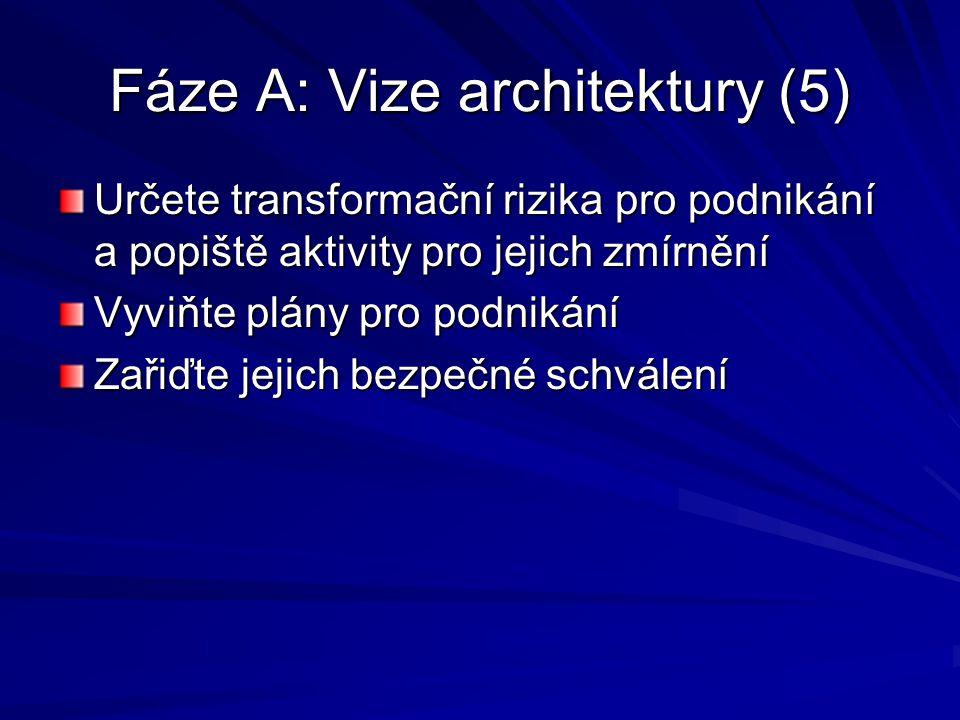 Fáze D: Architektura technologií (3) Popište Základní technologie architektury –Identifikovat příslušné technologické stavební kameny architektury, jejich překreslení pomocí nějakých artefaktů –důležitým úkolem je stanovit seznam klíčových otázek, které mohou být použity později v procesu vývoje k měření účinnosti nové architektury