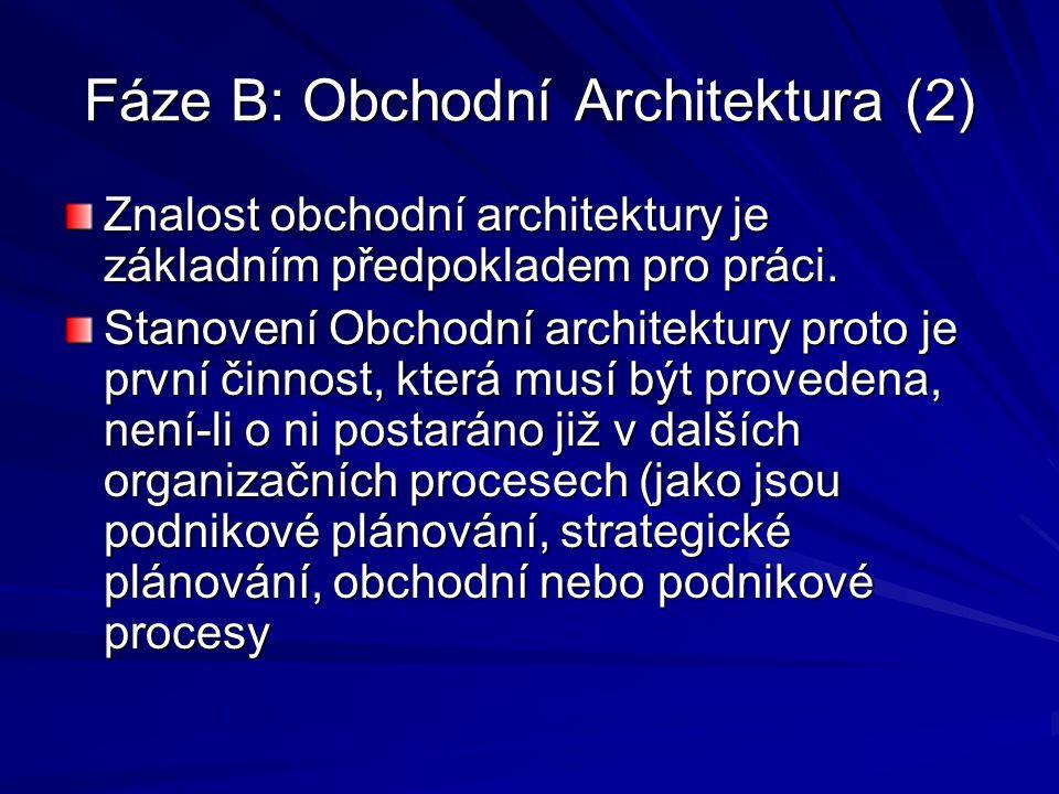 Fáze D: Architektura technologií (4) Definujte plán komponent –Jedná se o technologický plán, který definuje priority jednotlivých komponent a postup jejich vytváření Řešte dopad na okolí –Jakmile je Architektura technologií dokončena, je třeba znát její jakékoliv širší dopady Formálně přezkoumejte architekturu z hlerdiska zúčastněných stran