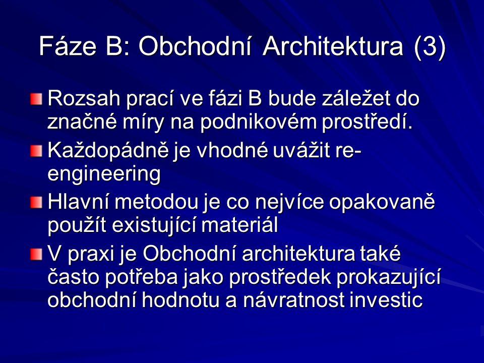 Fáze D: Architektura technologií (4) Dokončení technologické architektury –Vyberte standardy pro každý ze stavebních kamenů, používat co nejvíce z referenčních modelů vybraných z úložiště –Plně dokumentovat každý stavební blok –Z vybraných stavebních bloků určit ty, které by mohly být opakovaně použité (pracovní postupy, role, obchodní vztahy, popisy práce, atd.), a zveřejnit je prostřednictvím úložiště