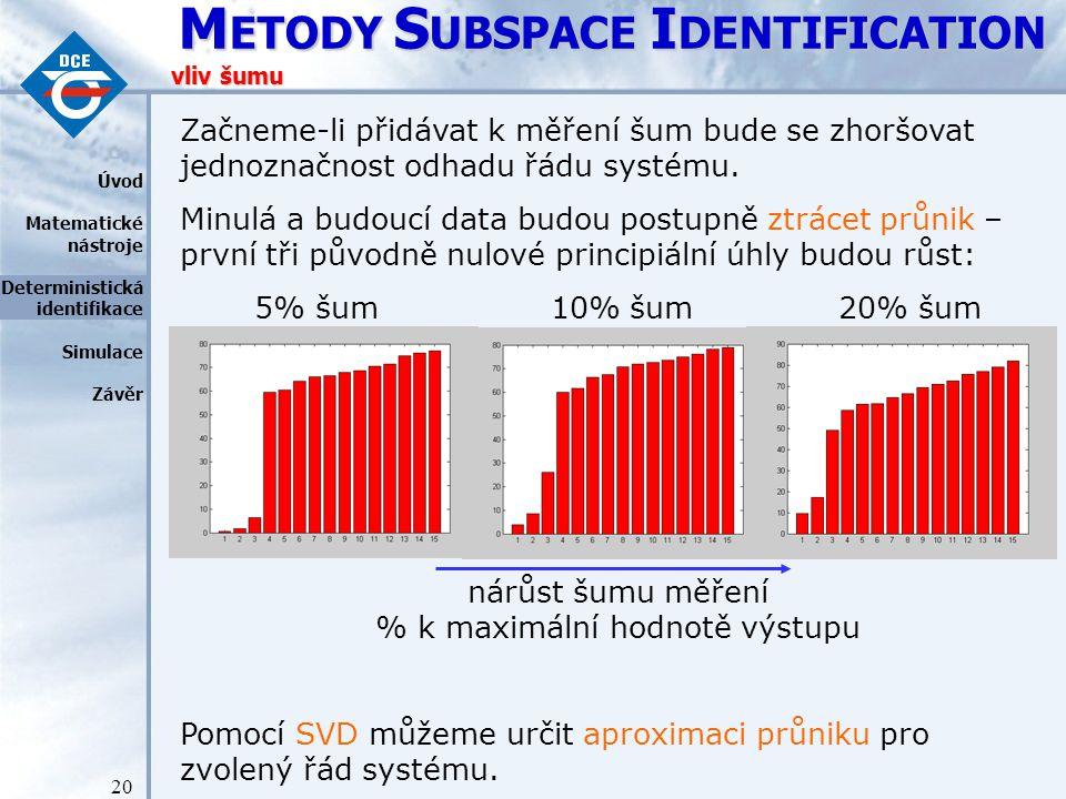 M ETODY S UBSPACE I DENTIFICATION 20 vliv šumu Začneme-li přidávat k měření šum bude se zhoršovat jednoznačnost odhadu řádu systému.