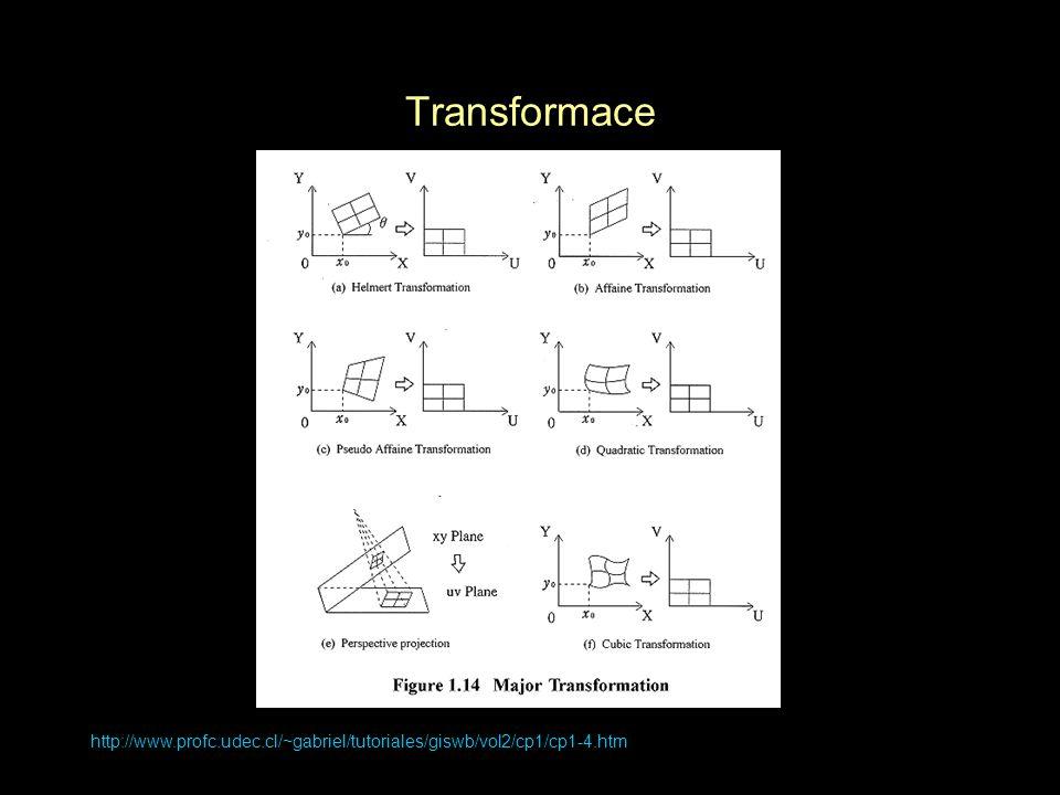http://www.profc.udec.cl/~gabriel/tutoriales/giswb/vol2/cp1/cp1-4.htm Transformace