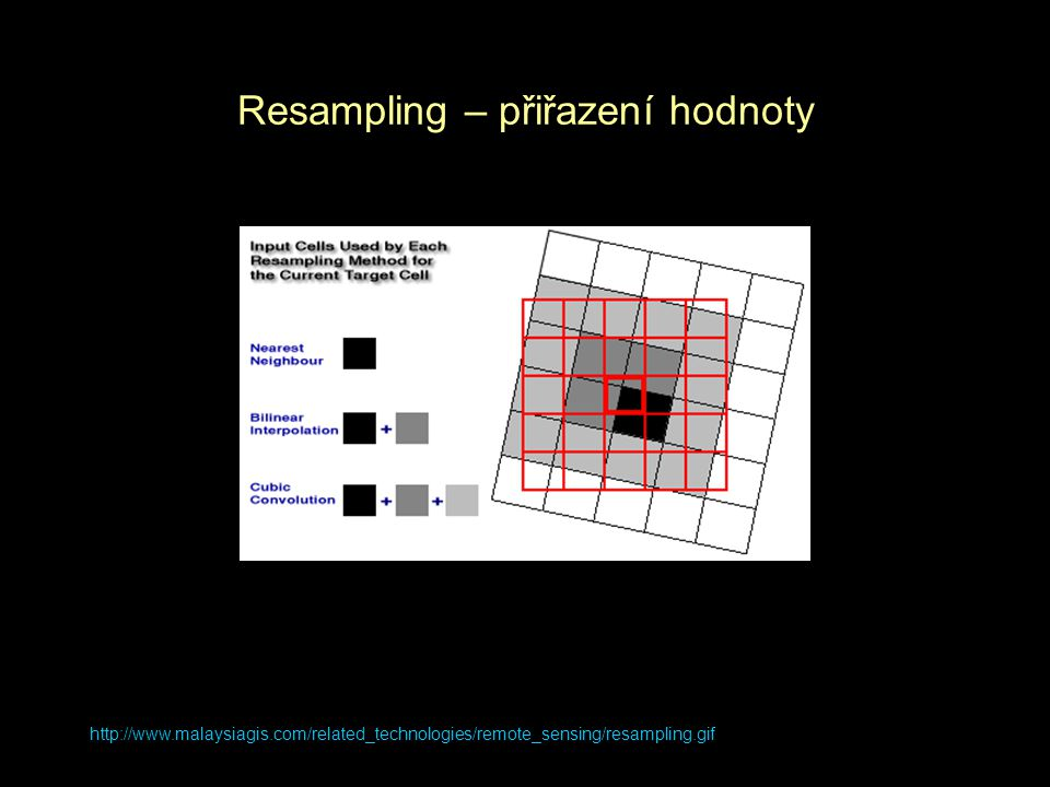 http://www.malaysiagis.com/related_technologies/remote_sensing/resampling.gif Resampling – přiřazení hodnoty