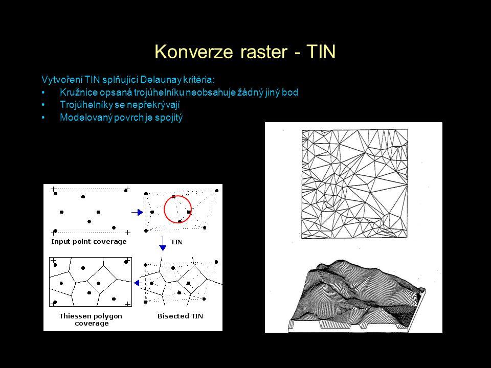 Konverze raster - TIN Vytvoření TIN splňující Delaunay kritéria: Kružnice opsaná trojúhelníku neobsahuje žádný jiný bod Trojúhelníky se nepřekrývají M