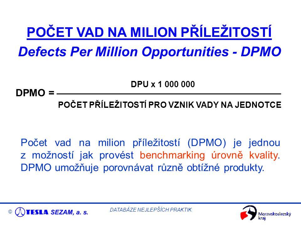 © DATABÁZE NEJLEPŠÍCH PRAKTIK POČET VAD NA MILION PŘÍLEŽITOSTÍ Defects Per Million Opportunities - DPMO DPU x 1 000 000 POČET PŘÍLEŽITOSTÍ PRO VZNIK VADY NA JEDNOTCE DPMO = Počet vad na milion příležitostí (DPMO) je jednou z možností jak provést benchmarking úrovně kvality.