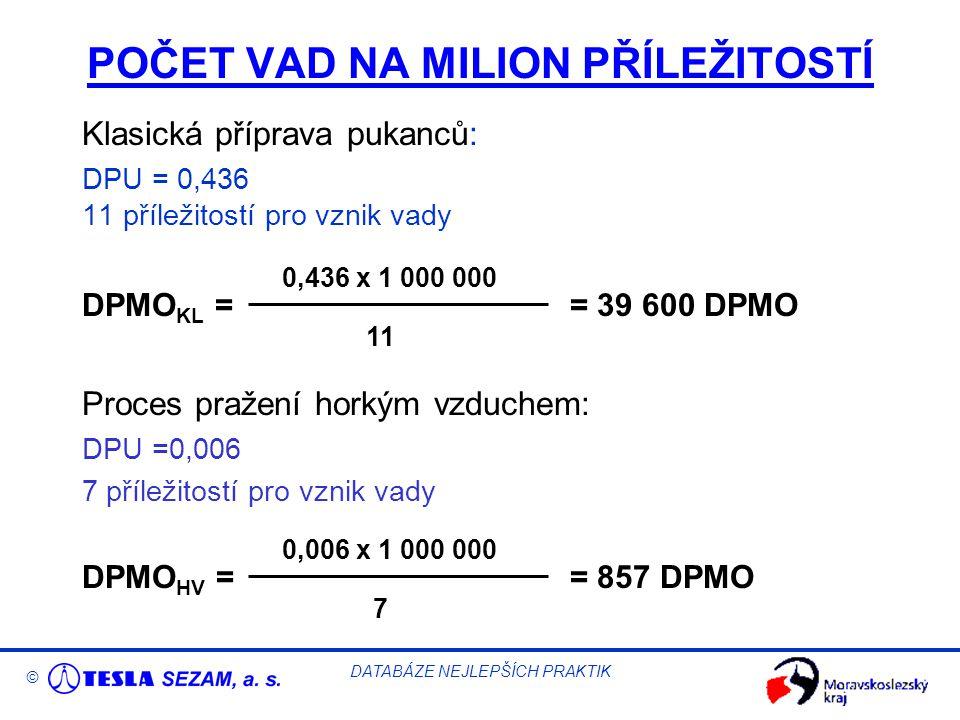 © DATABÁZE NEJLEPŠÍCH PRAKTIK POČET VAD NA MILION PŘÍLEŽITOSTÍ Klasická příprava pukanců: DPU = 0,436 11 příležitostí pro vznik vady Proces pražení horkým vzduchem: DPU =0,006 7 příležitostí pro vznik vady 0,436 x 1 000 000 11 DPMO KL == 39 600 DPMO 0,006 x 1 000 000 7 DPMO HV == 857 DPMO