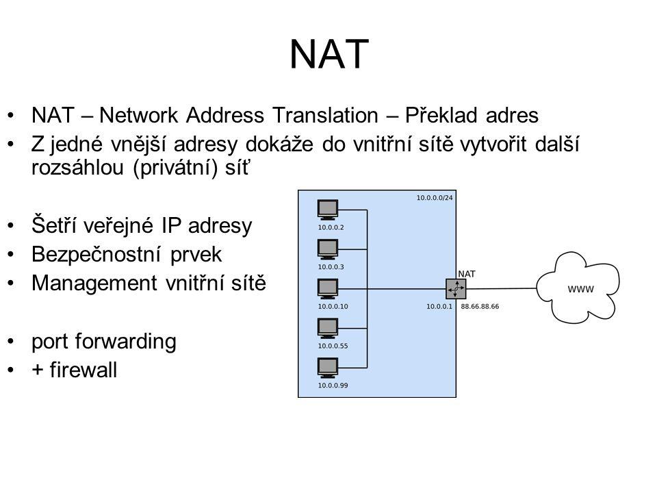 NAT NAT – Network Address Translation – Překlad adres Z jedné vnější adresy dokáže do vnitřní sítě vytvořit další rozsáhlou (privátní) síť Šetří veřej