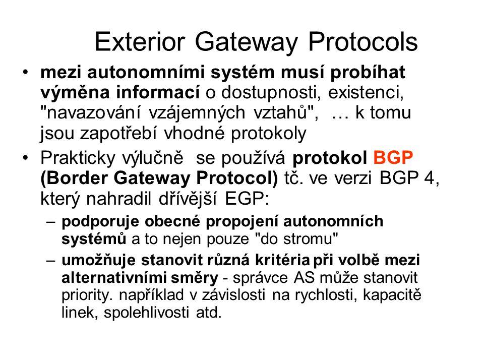Exterior Gateway Protocols mezi autonomními systém musí probíhat výměna informací o dostupnosti, existenci,