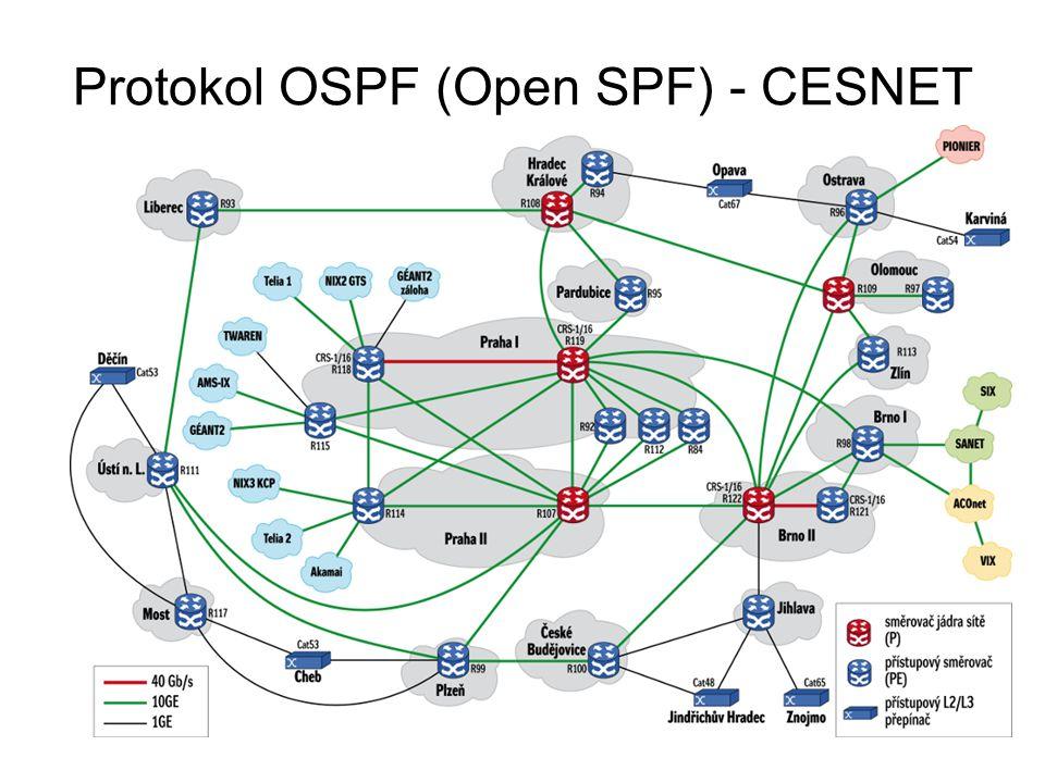 Protokol OSPF (Open SPF) - CESNET