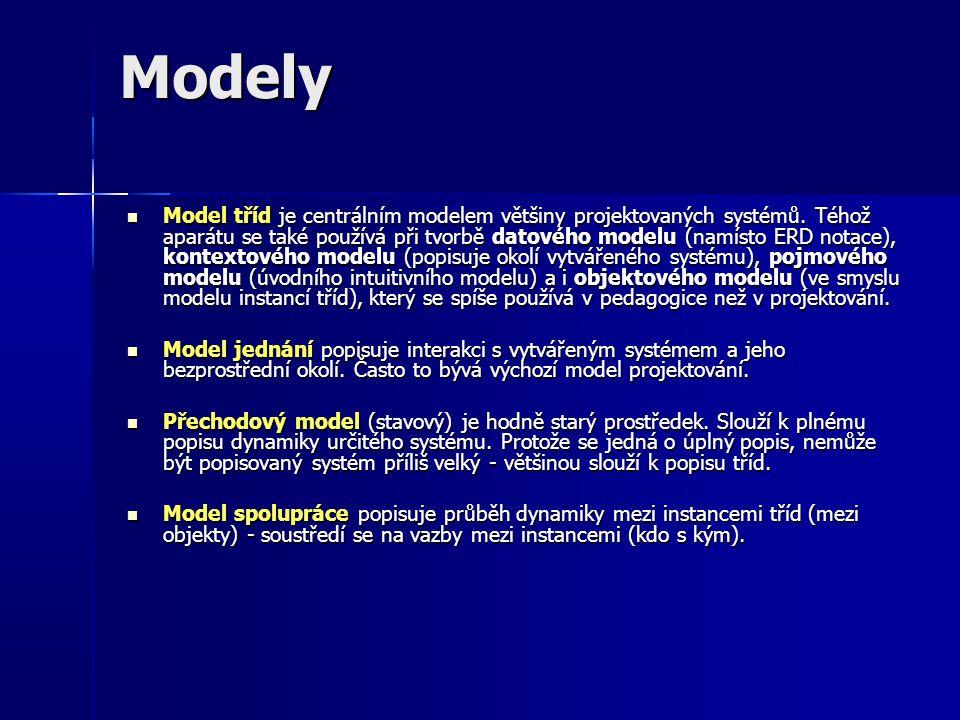 Modely Model tříd je centrálním modelem většiny projektovaných systémů. Téhož aparátu se také používá při tvorbě datového modelu (namísto ERD notace),