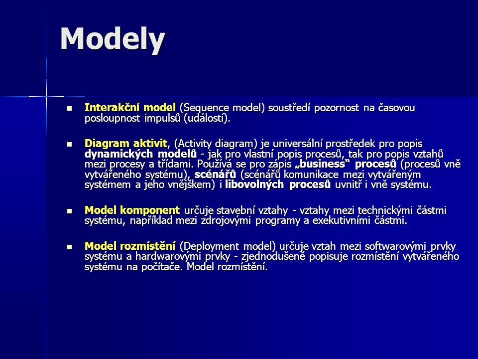 Modely Interakční model (Sequence model) soustředí pozornost na časovou posloupnost impulsů (událostí). Interakční model (Sequence model) soustředí po