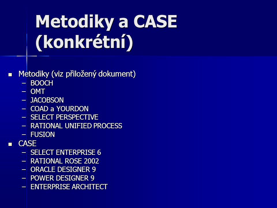 Metodiky a CASE (konkrétní) Metodiky (viz přiložený dokument) Metodiky (viz přiložený dokument) –BOOCH –OMT –JACOBSON –COAD a YOURDON –SELECT PERSPECT