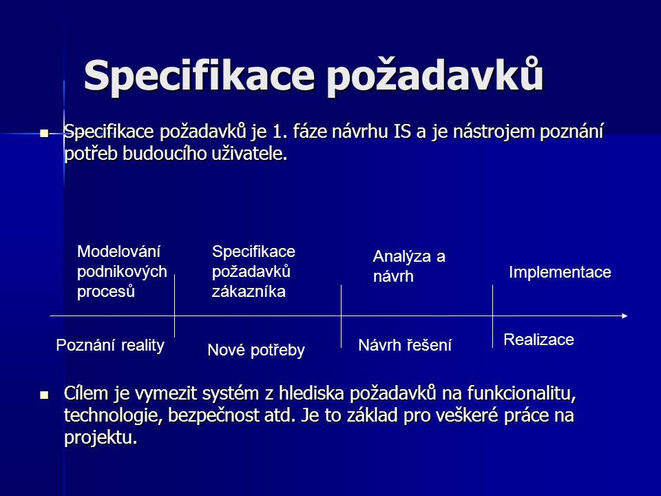 Specifikace požadavků Specifikace požadavků je 1. fáze návrhu IS a je nástrojem poznání potřeb budoucího uživatele. Specifikace požadavků je 1. fáze n
