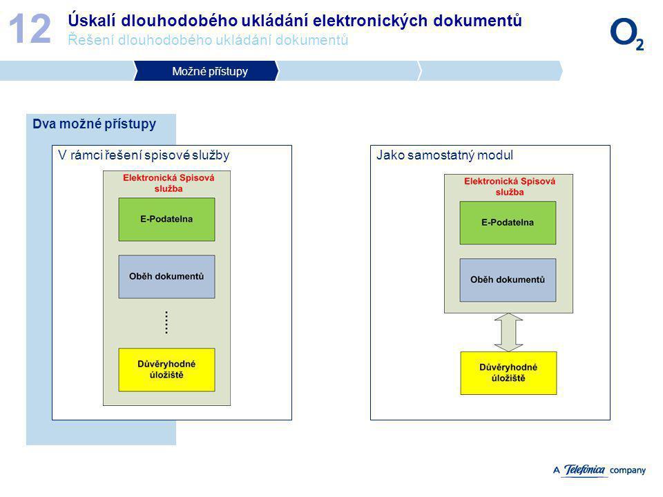 Jako samostatný modul Úskalí dlouhodobého ukládání elektronických dokumentů Řešení dlouhodobého ukládání dokumentů 12 Dva možné přístupy V rámci řešen