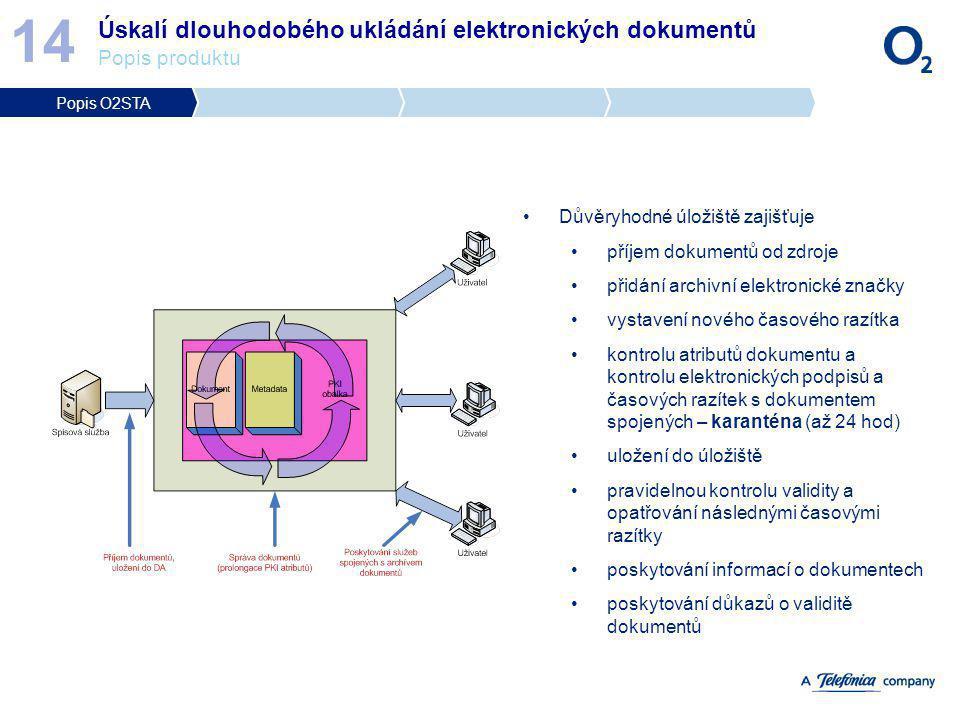 Úskalí dlouhodobého ukládání elektronických dokumentů Popis produktu 14 Důvěryhodné úložiště zajišťuje příjem dokumentů od zdroje přidání archivní ele