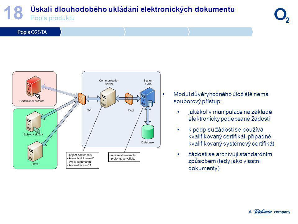 Úskalí dlouhodobého ukládání elektronických dokumentů Popis produktu 18 Modul důvěryhodného úložiště nemá souborový přístup: jakákoliv manipulace na z