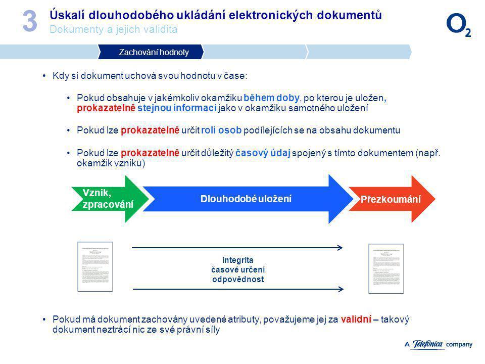Úskalí dlouhodobého ukládání elektronických dokumentů Dokumenty a jejich validita 3 Zachování hodnoty Kdy si dokument uchová svou hodnotu v čase: Poku