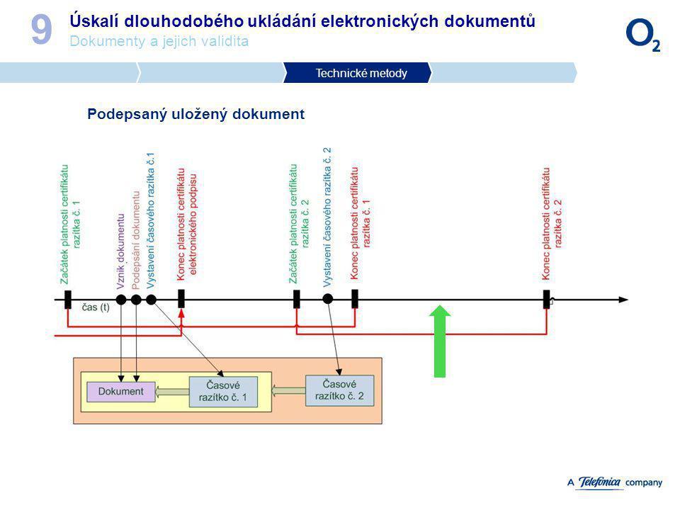 Podepsaný uložený dokument Úskalí dlouhodobého ukládání elektronických dokumentů Dokumenty a jejich validita 9 Technické metody