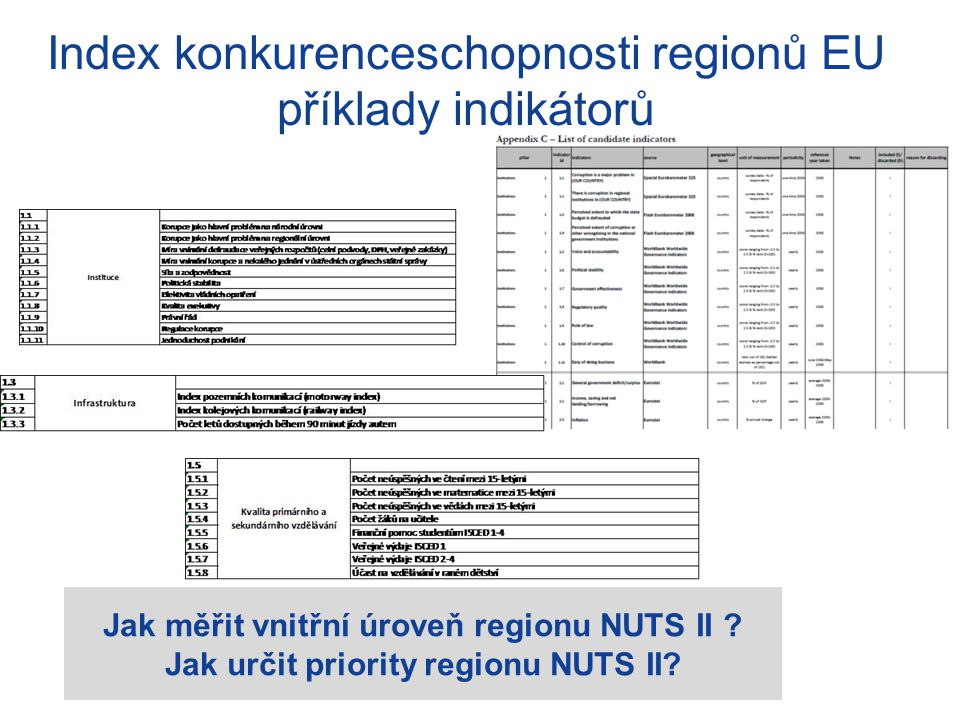 Index konkurenceschopnosti regionů EU příklady indikátorů Jak měřit vnitřní úroveň regionu NUTS II .