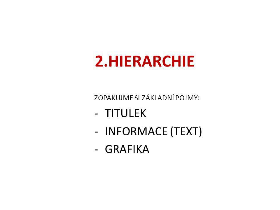 2.HIERARCHIE ZOPAKUJME SI ZÁKLADNÍ POJMY: -TITULEK -INFORMACE (TEXT) -GRAFIKA