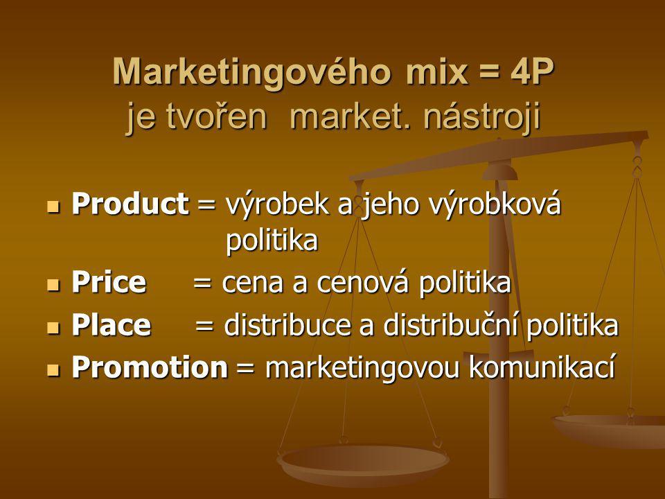 Marketingového mix = 4P je tvořen market. nástroji Product = výrobek a jeho výrobková politika Product = výrobek a jeho výrobková politika Price = cen
